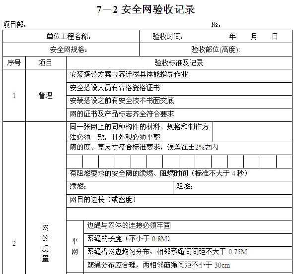 建筑工程安全资料大全(244页,含表格)