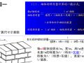 [吉安]墙体材料砖工程量计算(共21页)