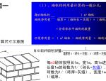 【吉安】墙体材料砖工程量计算(共21页)