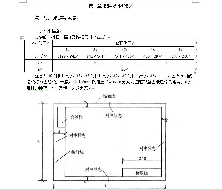 土建造价基础知识讲义_6