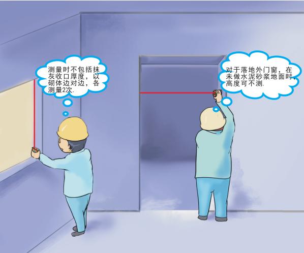知名集团在建工程实测质量可视化体系动漫版-外门窗洞口尺寸偏差(砌筑工程)