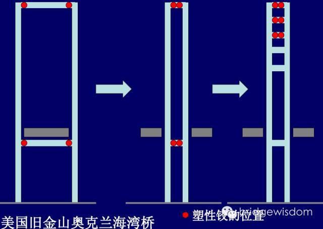 桥梁结构抗震设计核心理念_19