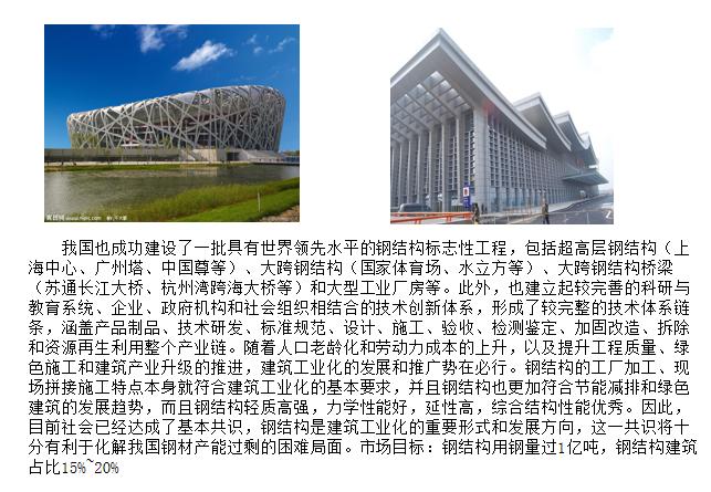钢结构行业用钢调研报告_1