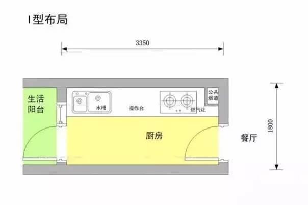 u型厨房橱柜尺寸资料下载-各种厨房布局设计,按照这些尺寸和规划来不会错!