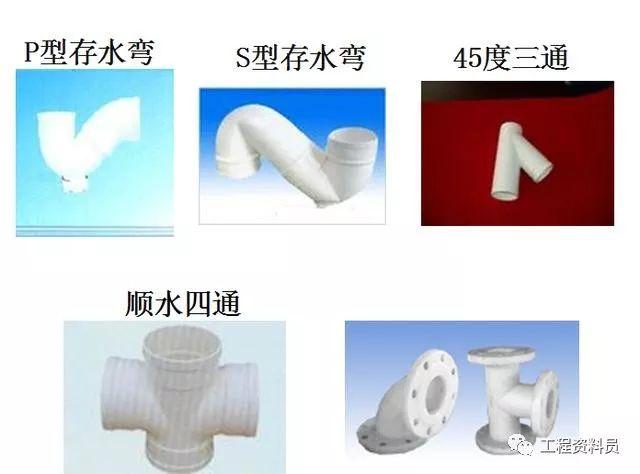 给排水工程中用到的16种管材_8