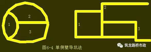原来隧道是这样施工的丨图文解说最全隧道开挖方法-QQ截图20170518180223.jpg