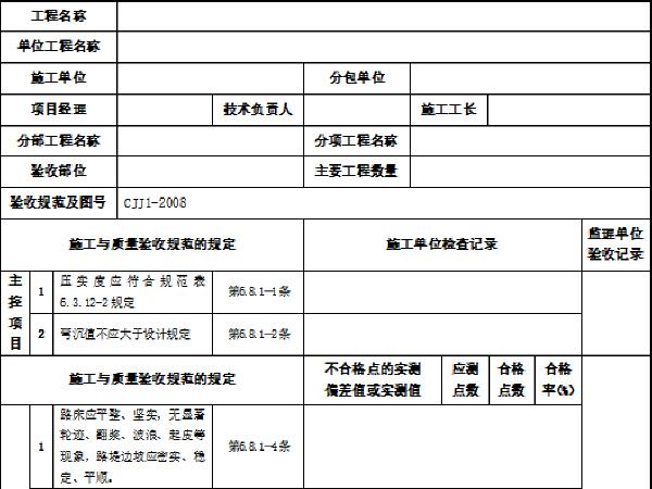 市政工程质量检验记录(全)