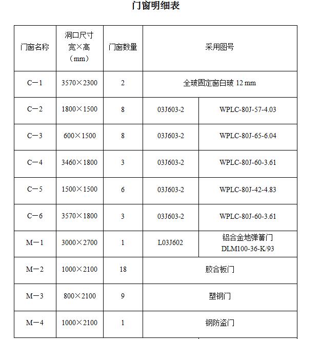 【办公楼】300㎡办公楼土建工程量计算及2008工程量清单计价编制_3