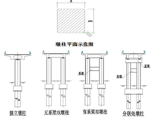 立交桥定型钢模板翻模法施工墩柱、盖梁施工方案43页附79张CAD(碗扣式满堂支架法)