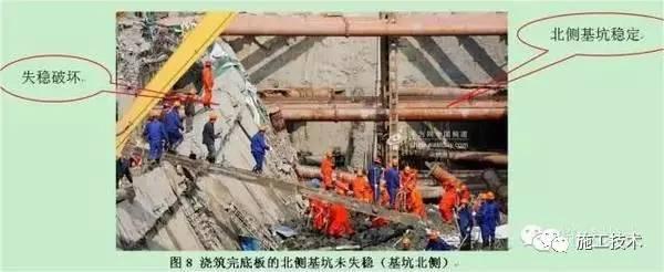 施工技术|9种基坑坍塌案例分析,安全非儿戏!_10