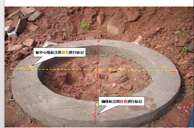 人工挖孔灌注桩安全专项施工方案