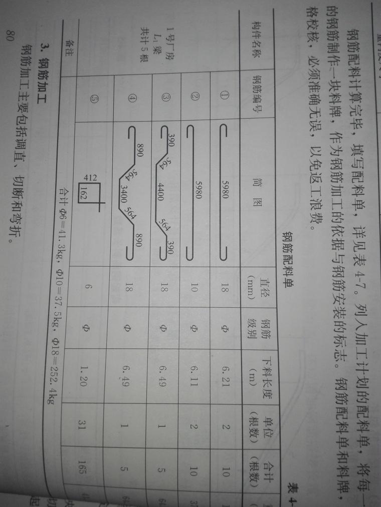 老师,(如图)钢筋配料单的下料长度如何计算?