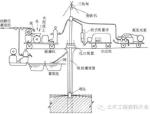 10高压喷射注浆地基施工工艺标准