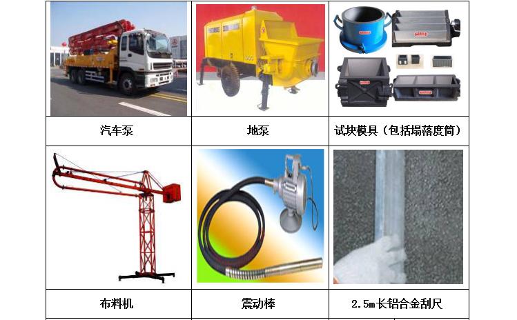 中天集团混凝土工程标准做法_1