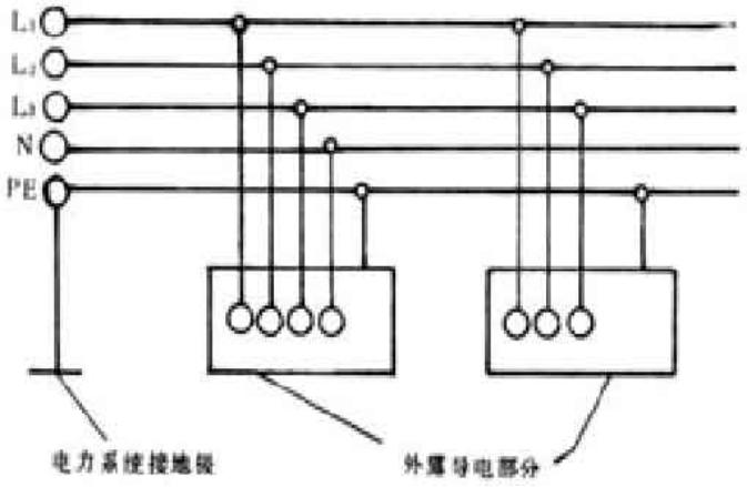 [中建一局]文明安全施工-临时用电(共45页)