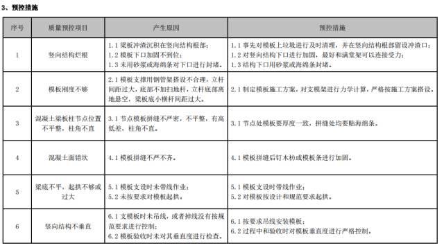 建筑工程施工工艺质量管理标准化指导手册_57