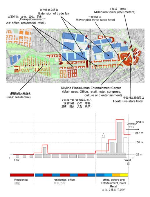 [上海]现代风格低碳城市综合体建筑设计方案文本_7