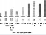 【全国】钢结构高层建筑施工(共84页)