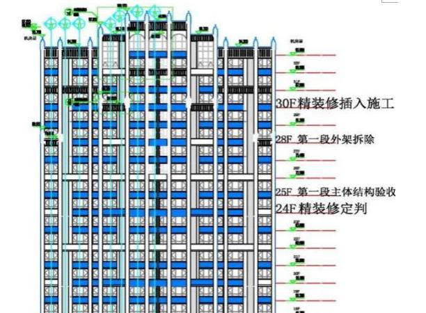 中海地产精装修工程管控指引(共69页)