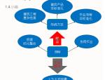 BIM在施工阶段的质量管理