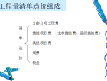 2012浙江省造价员市政培训讲义《费用及总说明》