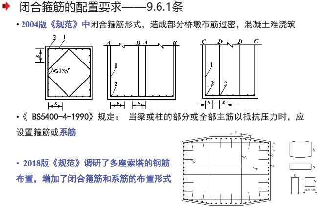 权威解读:《2018版公路钢筋混凝土及预应力混凝土桥涵设计规范》_95