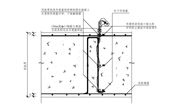 u型混凝土渠道施工方案资料下载-地下室混凝土施工方案