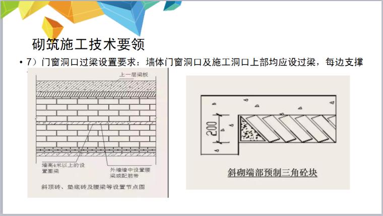 加气混凝土砌块施工要点-门窗洞口过梁设置要求