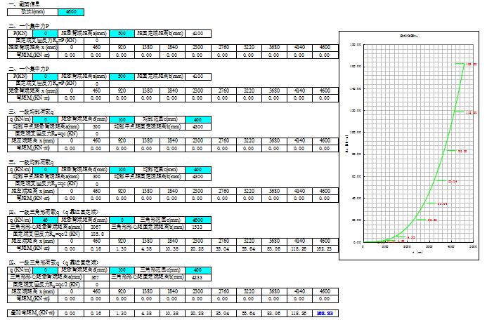 水池侧壁及底板配筋计算程序_1