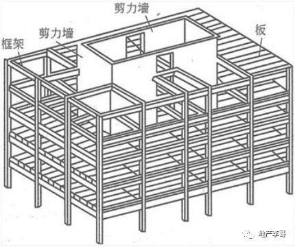 """结构设计优化之""""含墙率""""如何玩转?"""