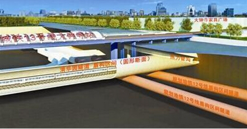 盾构下穿见构筑物施工的基本技术措施