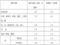 公路工程基本建设概预算编制办法(51页)