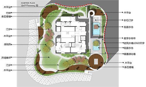 中航资本大厦超高层建筑屋顶花园