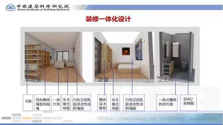 BIM在预制装配sbf123胜博发娱乐全过程的应用(48张PPT)_24