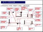 房地产装修房装修样板做法展示(附图丰富)