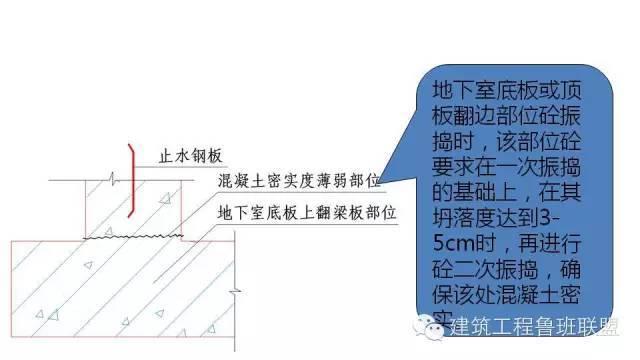 图文解读建筑工程各专业施工细部节点优秀做法_54