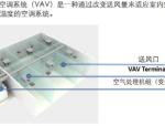 连载· 10|变风量空调系统:变风量空气处理机组设计选型