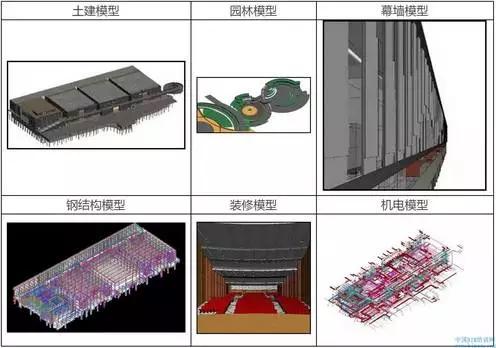 [BIM案例]醴陵陶瓷会展馆工程BIM应用