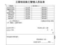 【B类表格】工程项目施工管理人员名单