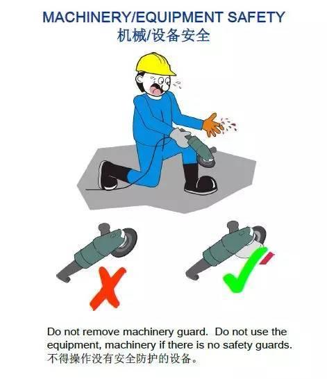 外企安全施工漫画图|中英文对照(全)_20