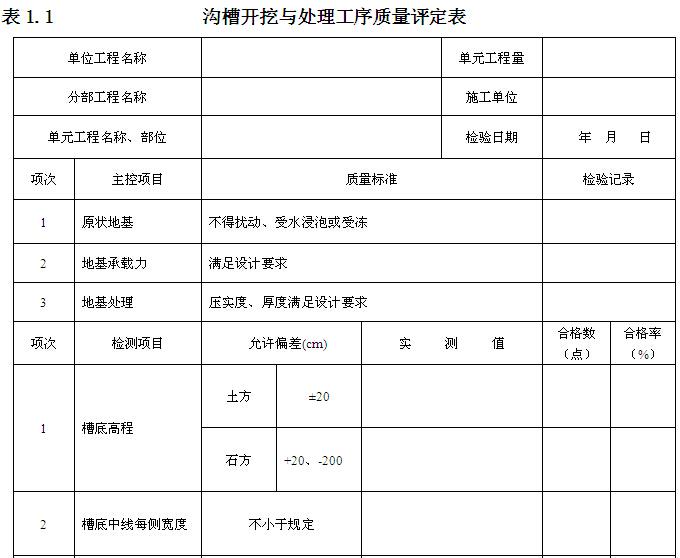 [江西]饮水安全工程施工与质量验收手册(表格丰富)_3