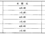 水运工程大体积砼温度裂缝控制技术规程