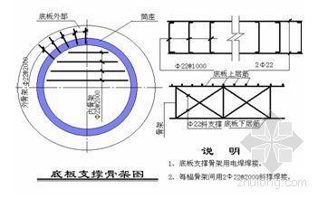 山东某电厂128米高烟囱施工方案