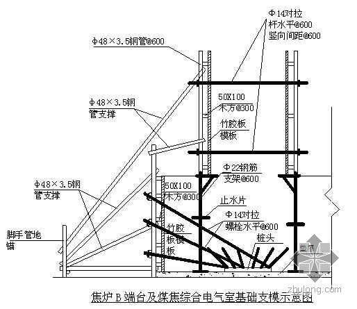 唐山某钢铁厂焦化工程综合电气室基础结构施工方案(详图丰富 附模板计算书)