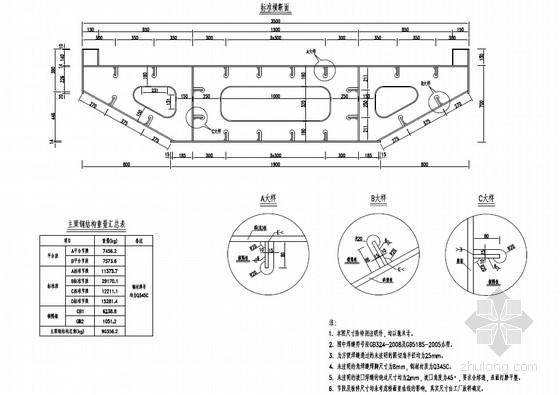 [PDF]钢结构人行天桥梁部及附属设计套图(36张)