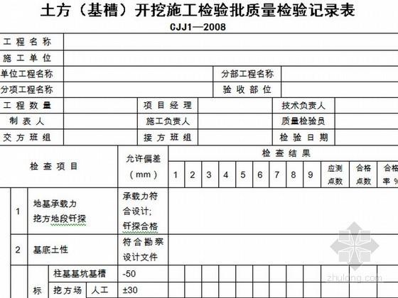 市政道路工程资料表格59套(含附属工程)