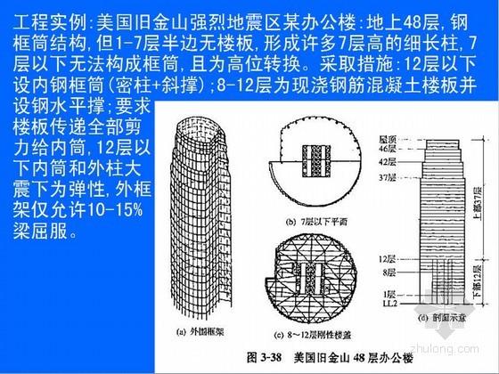 新老《高层建筑混凝土结构设计规范》对比及理解