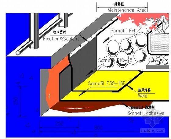 种植屋面防水做法详图(渗耐空铺系统)
