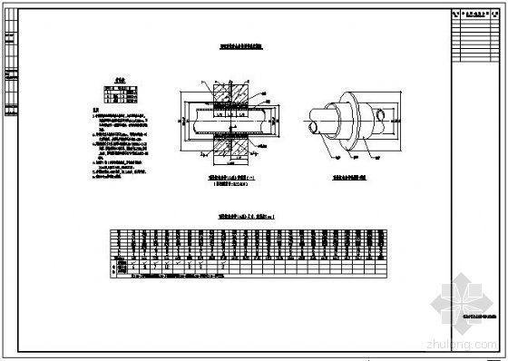 刚性防水套管(A型)安装图