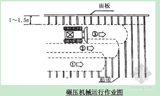 [分享]高速公路合同挡土墙工程资料下载图纸和不图纸v合同a合同图片